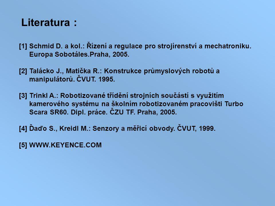 Literatura : [1] Schmid D. a kol.: Řízení a regulace pro strojírenství a mechatroniku. Europa Sobotáles.Praha, 2005.